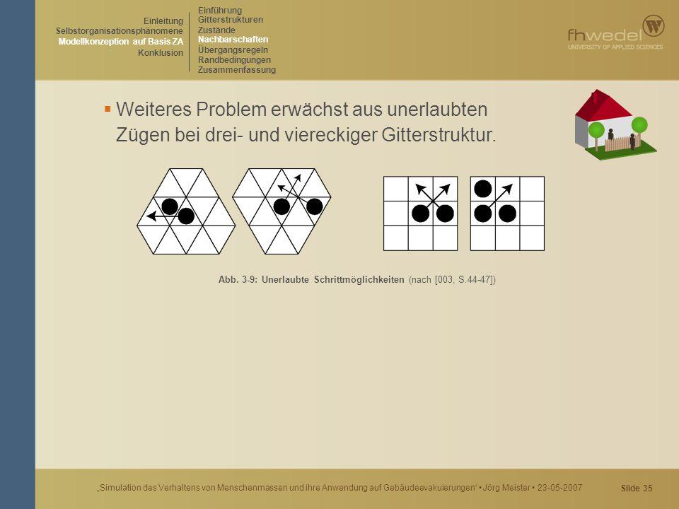 """Slide 35 """"Simulation des Verhaltens von Menschenmassen und ihre Anwendung auf Gebäudeevakuierungen"""" Jörg Meister 23-05-2007  Weiteres Problem erwächs"""