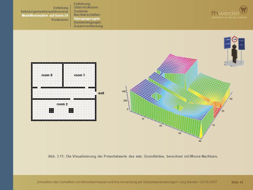 """Slide 42 """"Simulation des Verhaltens von Menschenmassen und ihre Anwendung auf Gebäudeevakuierungen"""" Jörg Meister 23-05-2007 Abb. 3-11: Die Visualisier"""
