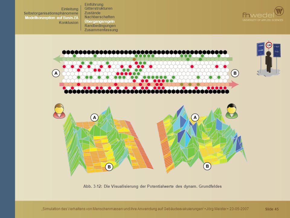 """Slide 45 """"Simulation des Verhaltens von Menschenmassen und ihre Anwendung auf Gebäudeevakuierungen"""" Jörg Meister 23-05-2007 Abb. 3-12: Die Visualisier"""