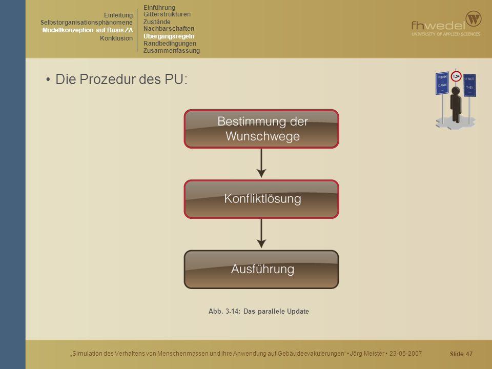 """Slide 47 """"Simulation des Verhaltens von Menschenmassen und ihre Anwendung auf Gebäudeevakuierungen"""" Jörg Meister 23-05-2007 Die Prozedur des PU: Abb."""
