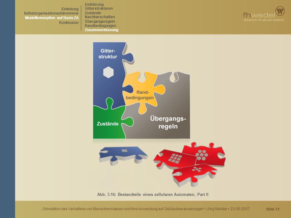"""Slide 51 """"Simulation des Verhaltens von Menschenmassen und ihre Anwendung auf Gebäudeevakuierungen"""" Jörg Meister 23-05-2007 Abb. 3-16: Bestandteile ei"""