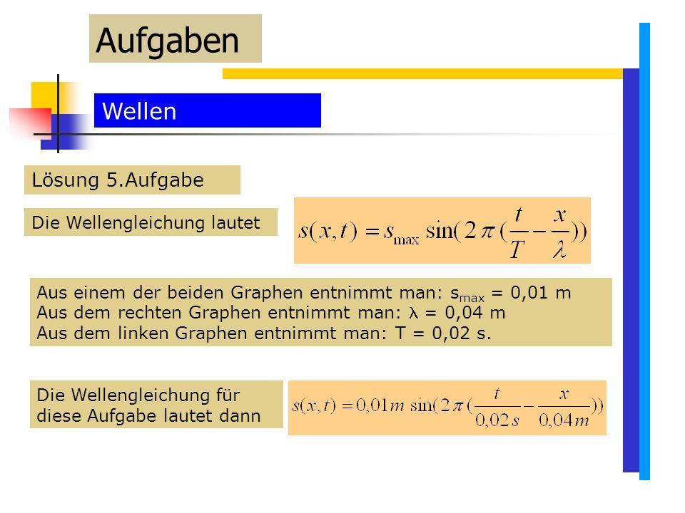 Wellen Lösung 5.Aufgabe Die Wellengleichung lautet Aus einem der beiden Graphen entnimmt man: s max = 0,01 m Aus dem rechten Graphen entnimmt man: = 0,04 m Aus dem linken Graphen entnimmt man: T = 0,02 s.