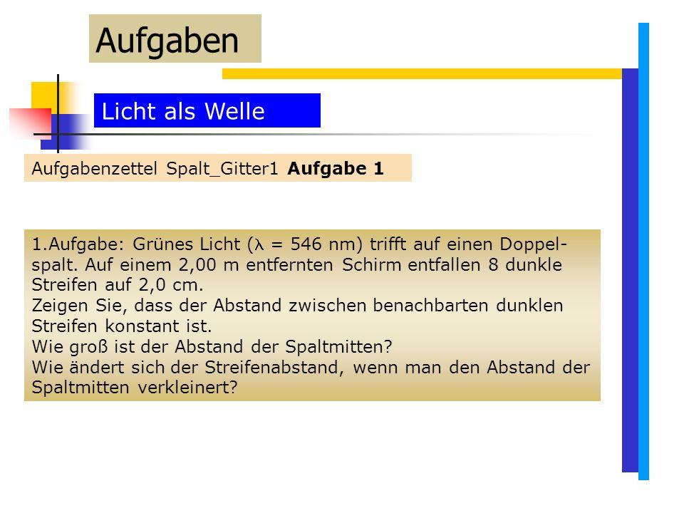 Licht als Welle Aufgabenzettel Spalt_Gitter1 Aufgabe 1 Aufgaben 1.Aufgabe: Grünes Licht ( = 546 nm) trifft auf einen Doppel- spalt.