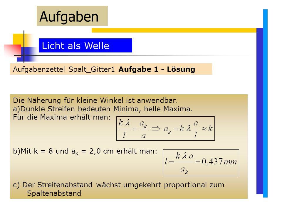 Licht als Welle Aufgabenzettel Spalt_Gitter1 Aufgabe 1 - Lösung Aufgaben Die Näherung für kleine Winkel ist anwendbar.