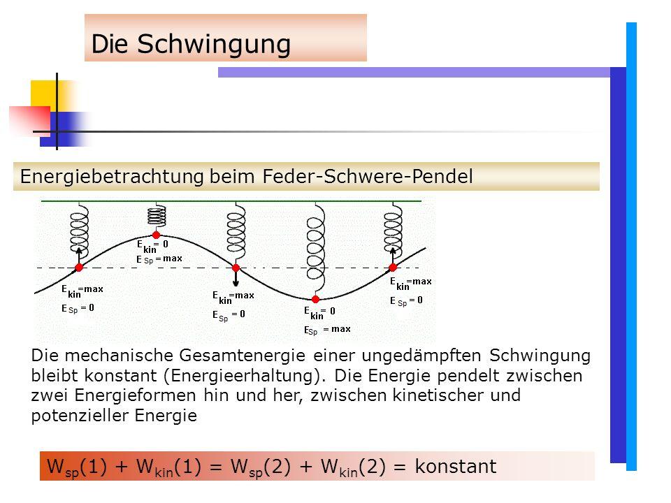 Energiebetrachtung beim Feder-Schwere-Pendel Die Schwingung Die mechanische Gesamtenergie einer ungedämpften Schwingung bleibt konstant (Energieerhaltung).