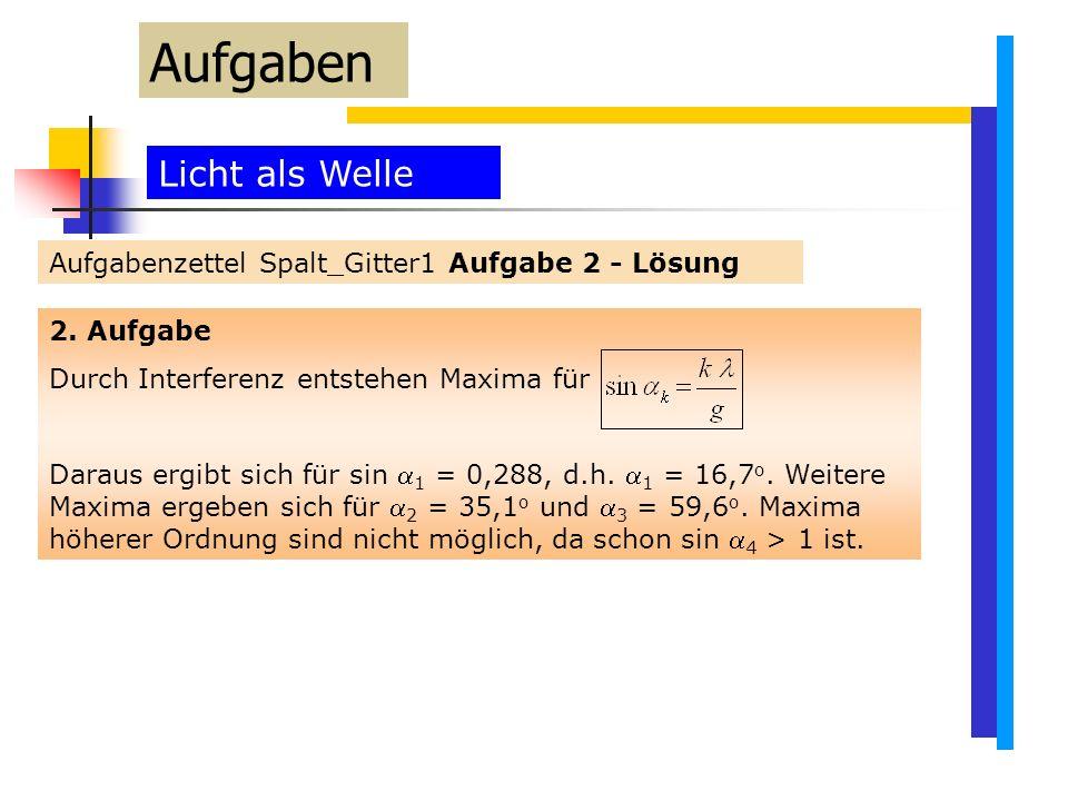 Licht als Welle Aufgabenzettel Spalt_Gitter1 Aufgabe 2 - Lösung Aufgaben 2.