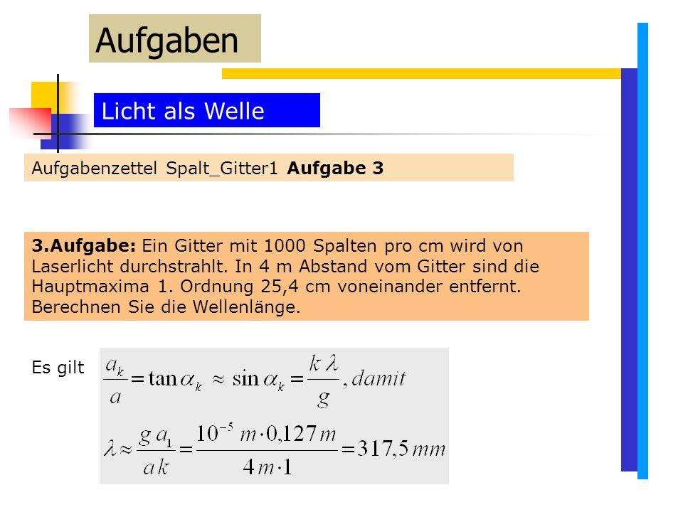 Licht als Welle Aufgabenzettel Spalt_Gitter1 Aufgabe 3 Aufgaben 3.Aufgabe: Ein Gitter mit 1000 Spalten pro cm wird von Laserlicht durchstrahlt.