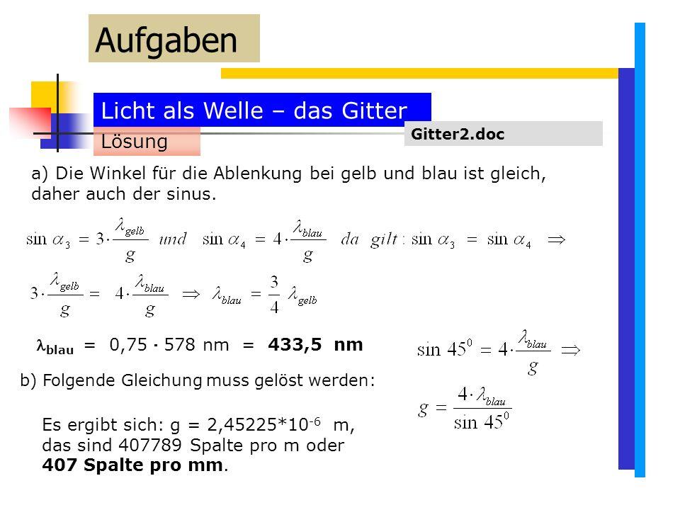 Licht als Welle – das Gitter Aufgaben Gitter2.doc Lösung a) Die Winkel für die Ablenkung bei gelb und blau ist gleich, daher auch der sinus.