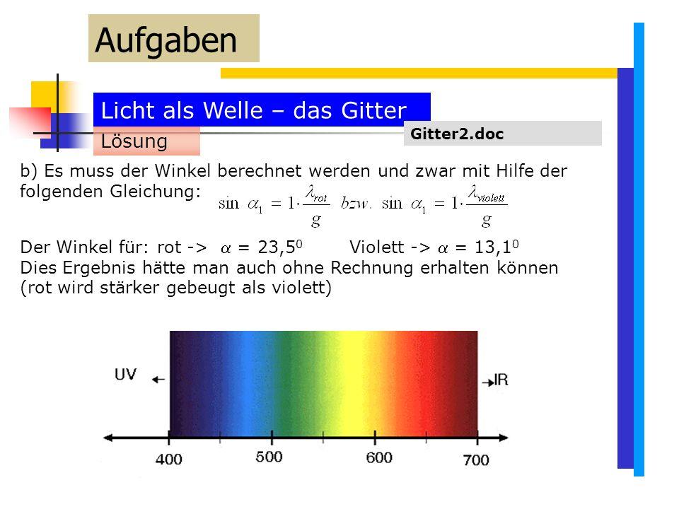 Licht als Welle – das Gitter Aufgaben Gitter2.doc b) Es muss der Winkel berechnet werden und zwar mit Hilfe der folgenden Gleichung: Lösung Der Winkel für: rot ->  = 23,5 0 Violett ->  = 13,1 0 Dies Ergebnis hätte man auch ohne Rechnung erhalten können (rot wird stärker gebeugt als violett)