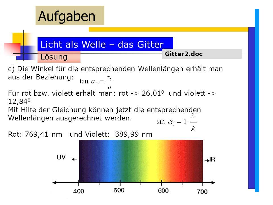 Licht als Welle – das Gitter Aufgaben Gitter2.doc c) Die Winkel für die entsprechenden Wellenlängen erhält man aus der Beziehung: Für rot bzw.