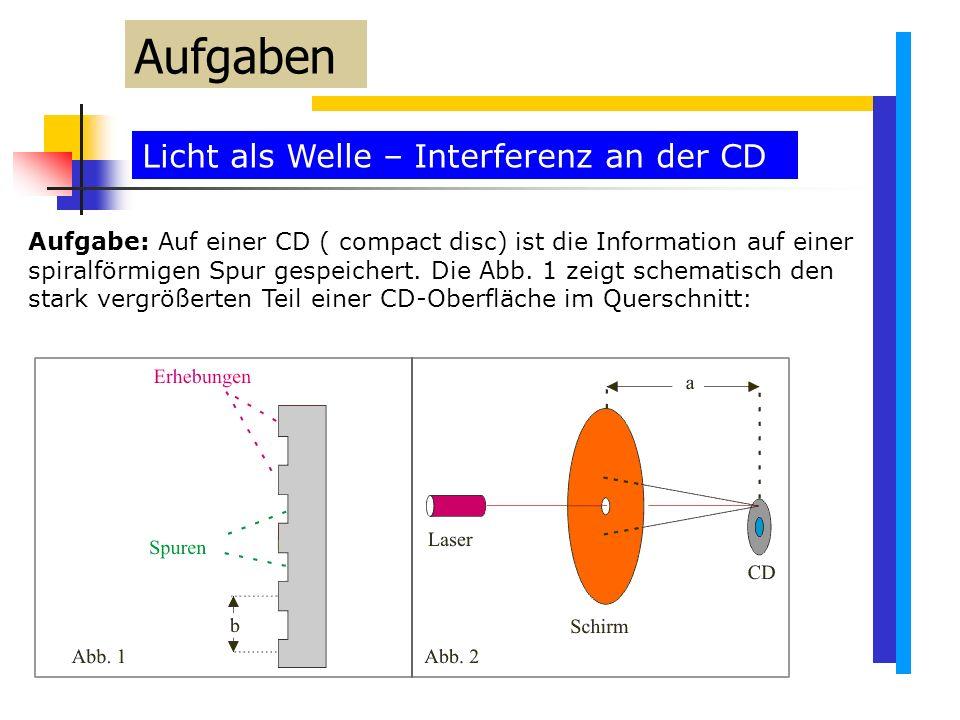 Licht als Welle – Interferenz an der CD Aufgaben Aufgabe: Auf einer CD ( compact disc) ist die Information auf einer spiralförmigen Spur gespeichert.