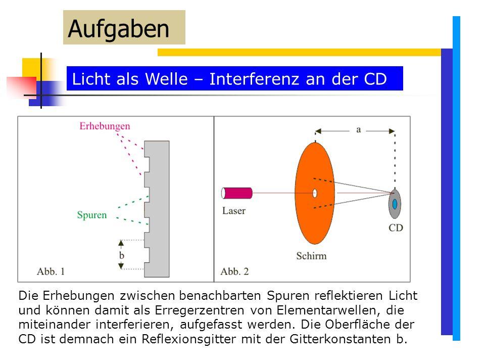Licht als Welle – Interferenz an der CD Aufgaben Die Erhebungen zwischen benachbarten Spuren reflektieren Licht und können damit als Erregerzentren von Elementarwellen, die miteinander interferieren, aufgefasst werden.