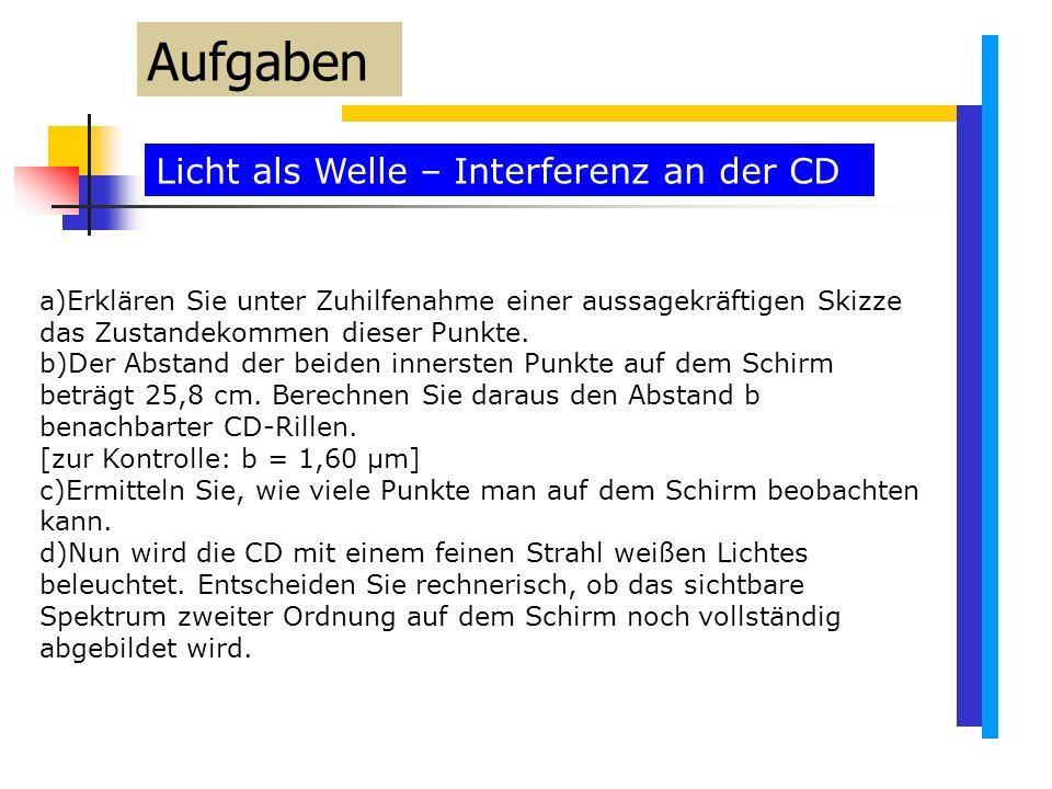 Licht als Welle – Interferenz an der CD Aufgaben a)Erklären Sie unter Zuhilfenahme einer aussagekräftigen Skizze das Zustandekommen dieser Punkte.