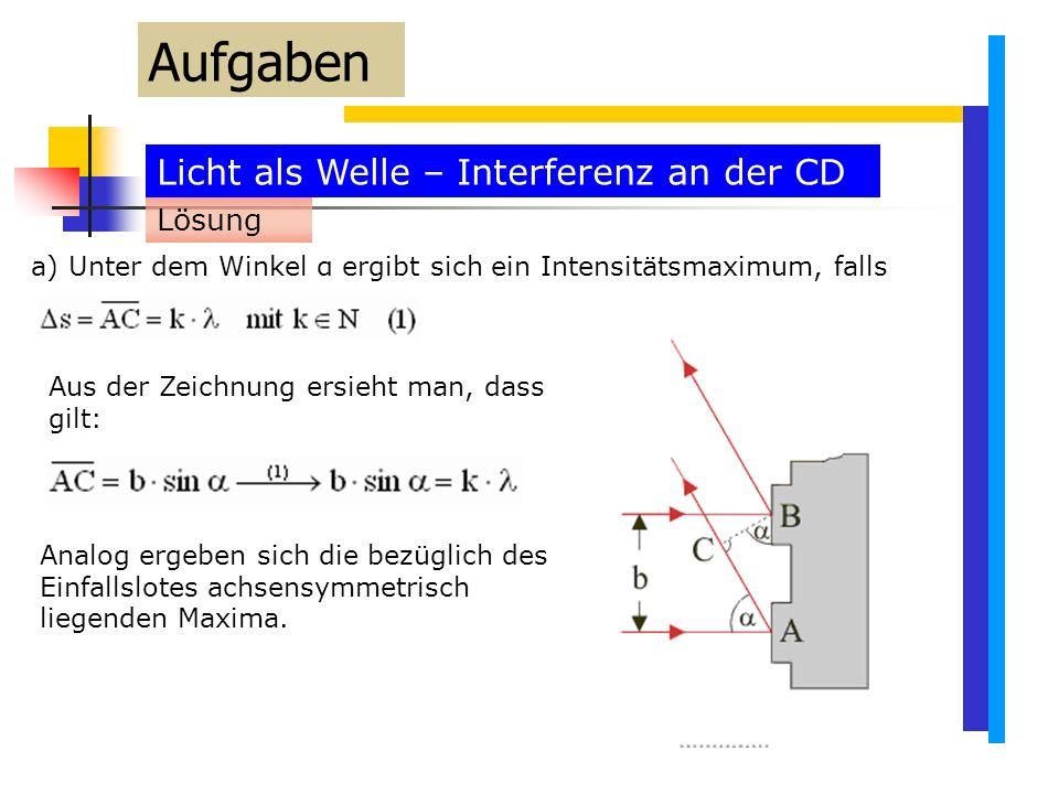 Licht als Welle – Interferenz an der CD Aufgaben a) Unter dem Winkel α ergibt sich ein Intensitätsmaximum, falls Lösung Aus der Zeichnung ersieht man, dass gilt: Analog ergeben sich die bezüglich des Einfallslotes achsensymmetrisch liegenden Maxima.
