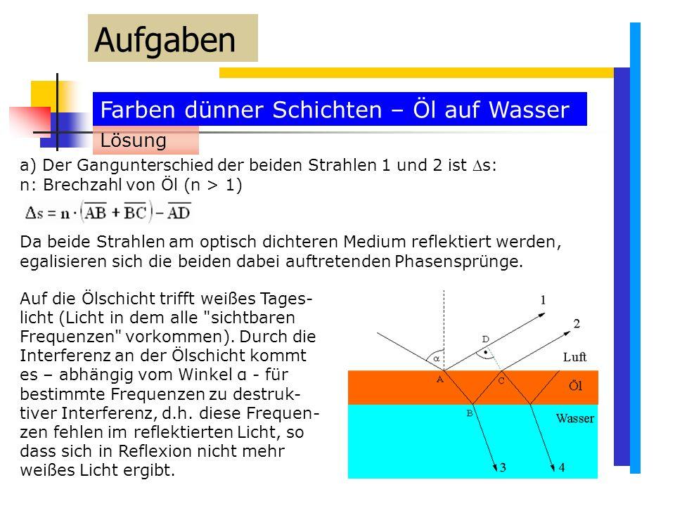 Farben dünner Schichten – Öl auf Wasser Aufgaben a) Der Gangunterschied der beiden Strahlen 1 und 2 ist s: n: Brechzahl von Öl (n > 1) Da beide Strahlen am optisch dichteren Medium reflektiert werden, egalisieren sich die beiden dabei auftretenden Phasensprünge.