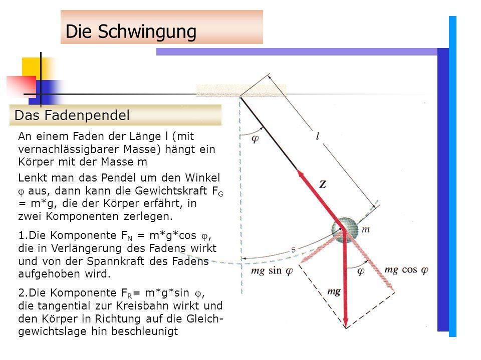 Das Fadenpendel An einem Faden der Länge l (mit vernachlässigbarer Masse) hängt ein Körper mit der Masse m Die Schwingung Lenkt man das Pendel um den Winkel  aus, dann kann die Gewichtskraft F G = m*g, die der Körper erfährt, in zwei Komponenten zerlegen.