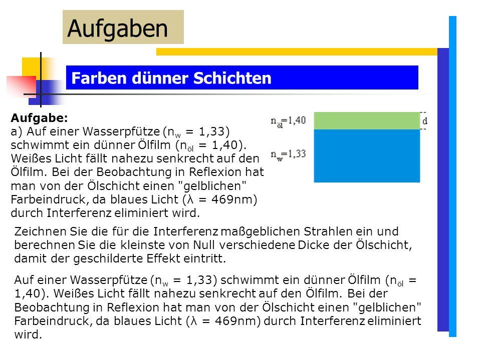 Farben dünner Schichten Aufgaben Aufgabe: a) Auf einer Wasserpfütze (n w = 1,33) schwimmt ein dünner Ölfilm (n öl = 1,40).