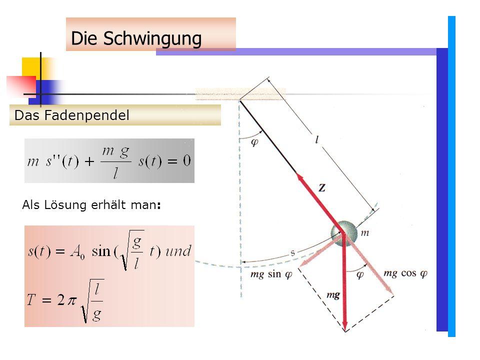 Das Fadenpendel Die Schwingung Als Lösung erhält man: