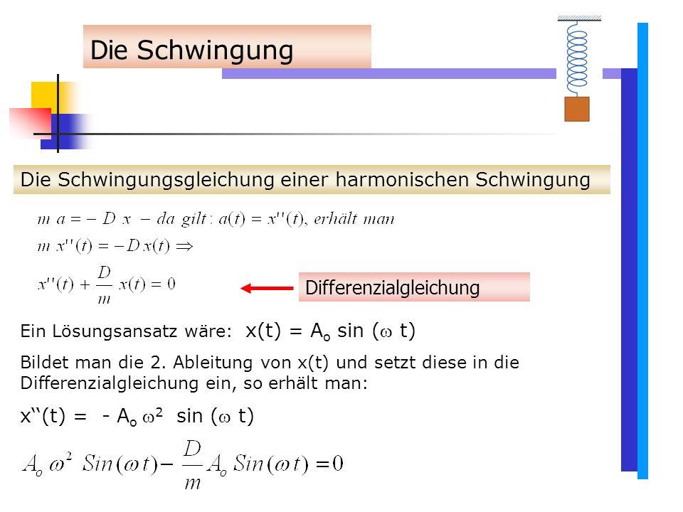Die Schwingungsgleichung einer harmonischen Schwingung Die Schwingung Ein Lösungsansatz wäre: x(t) = A o sin ( t) Bildet man die 2.
