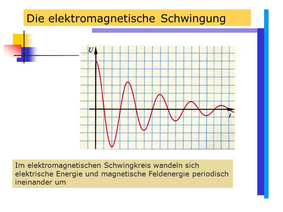 Die elektromagnetische Schwingung Im elektromagnetischen Schwingkreis wandeln sich elektrische Energie und magnetische Feldenergie periodisch ineinander um