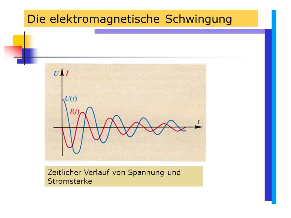 Die elektromagnetische Schwingung Zeitlicher Verlauf von Spannung und Stromstärke