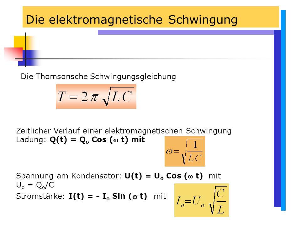 Die elektromagnetische Schwingung Die Thomsonsche Schwingungsgleichung Zeitlicher Verlauf einer elektromagnetischen Schwingung Ladung: Q(t) = Q o Cos ( t) mit Spannung am Kondensator: U(t) = U o Cos ( t) mit U o = Q o /C Stromstärke: I(t) = - I o Sin ( t) mit