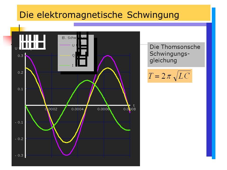 Die elektromagnetische Schwingung Die Thomsonsche Schwingungs- gleichung