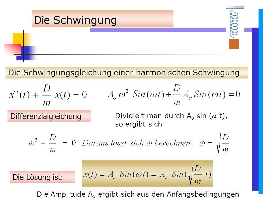 Aufgaben Das Hemmpendel Das Hemmungspendel führt wohl eine Schwingung aus, diese ist jedoch nicht harmo- nisch.
