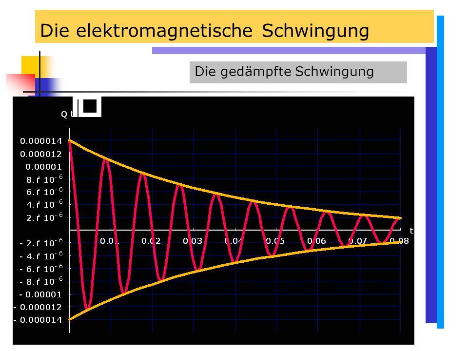 Die elektromagnetische Schwingung Die gedämpfte Schwingung