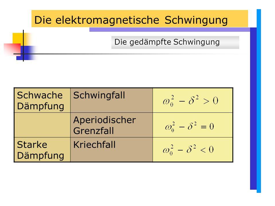 Die elektromagnetische Schwingung Schwache Dämpfung Schwingfall Aperiodischer Grenzfall Starke Dämpfung Kriechfall Die gedämpfte Schwingung