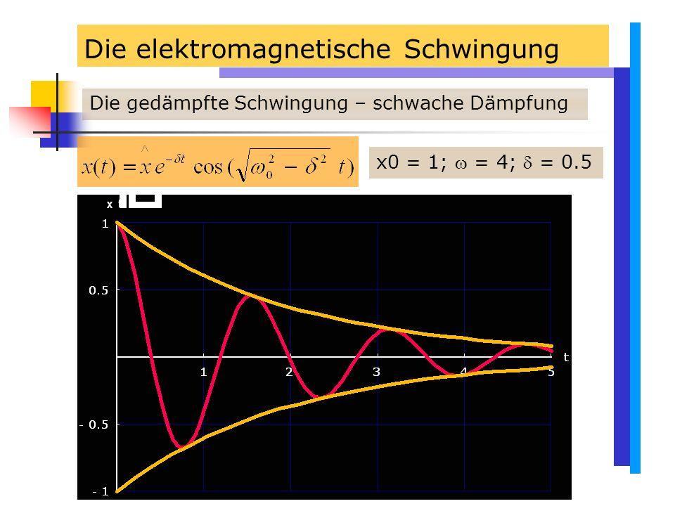 Die elektromagnetische Schwingung Die gedämpfte Schwingung – schwache Dämpfung x0 = 1;  = 4;  = 0.5