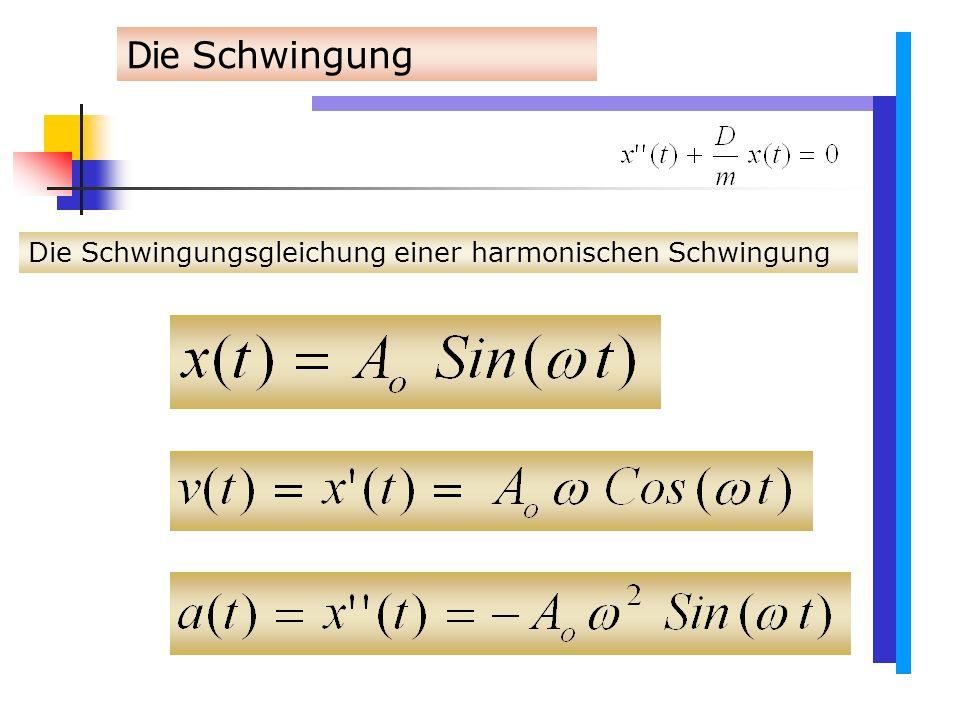 Aufgaben Das Hemmpendel Ein Fadenpendel hat die Schwingungsdauer 2,0 s.