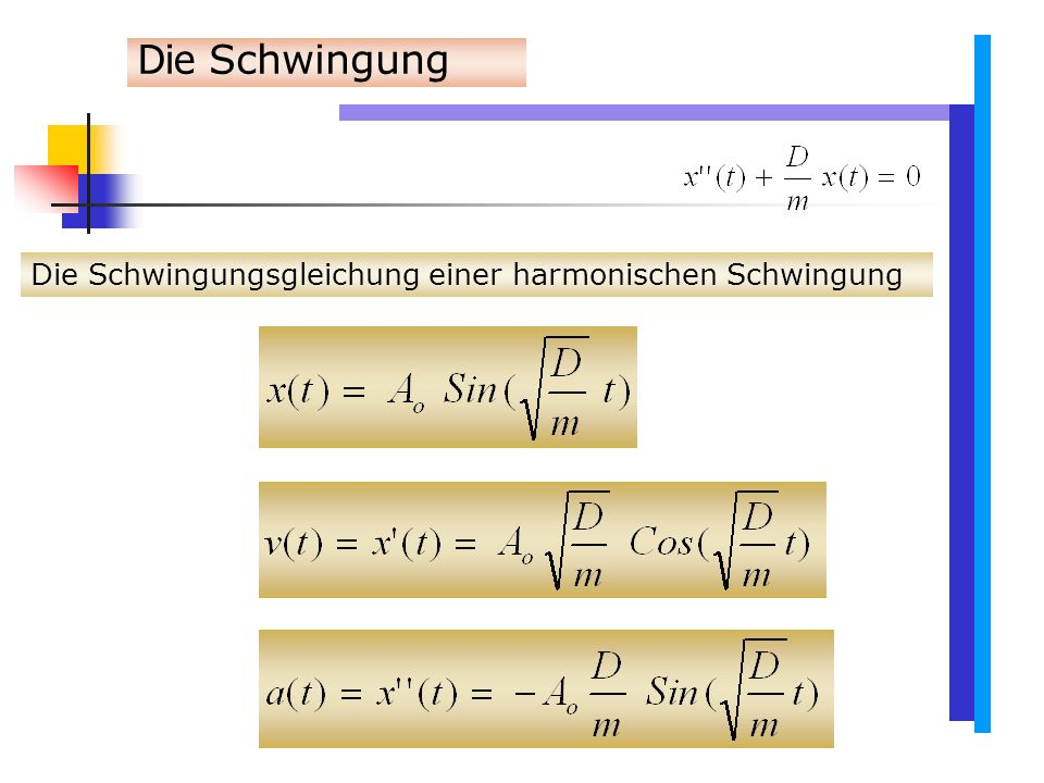 Die Schwingungsgleichung einer harmonischen Schwingung Die Schwingung