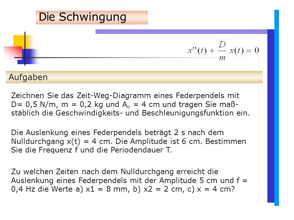 Aufgaben Die Schwingung Zeichnen Sie das Zeit-Weg-Diagramm eines Federpendels mit D= 0,5 N/m, m = 0,2 kg und A o = 4 cm und tragen Sie maß- stäblich die Geschwindigkeits- und Beschleunigungsfunktion ein.