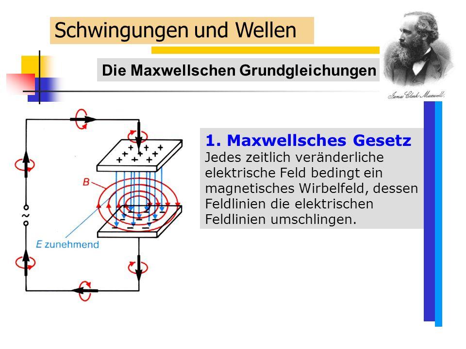 Die Maxwellschen Grundgleichungen 1.