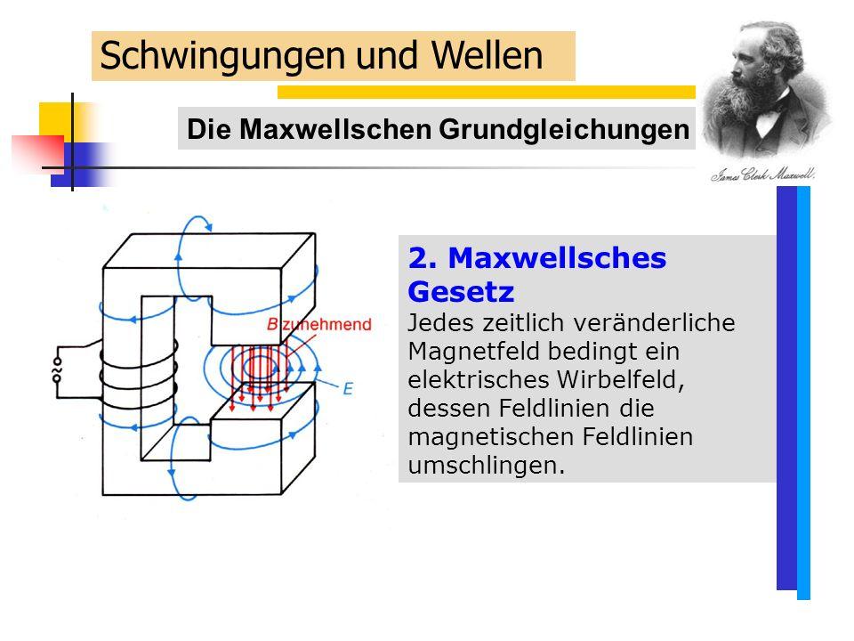 Die Maxwellschen Grundgleichungen 2.