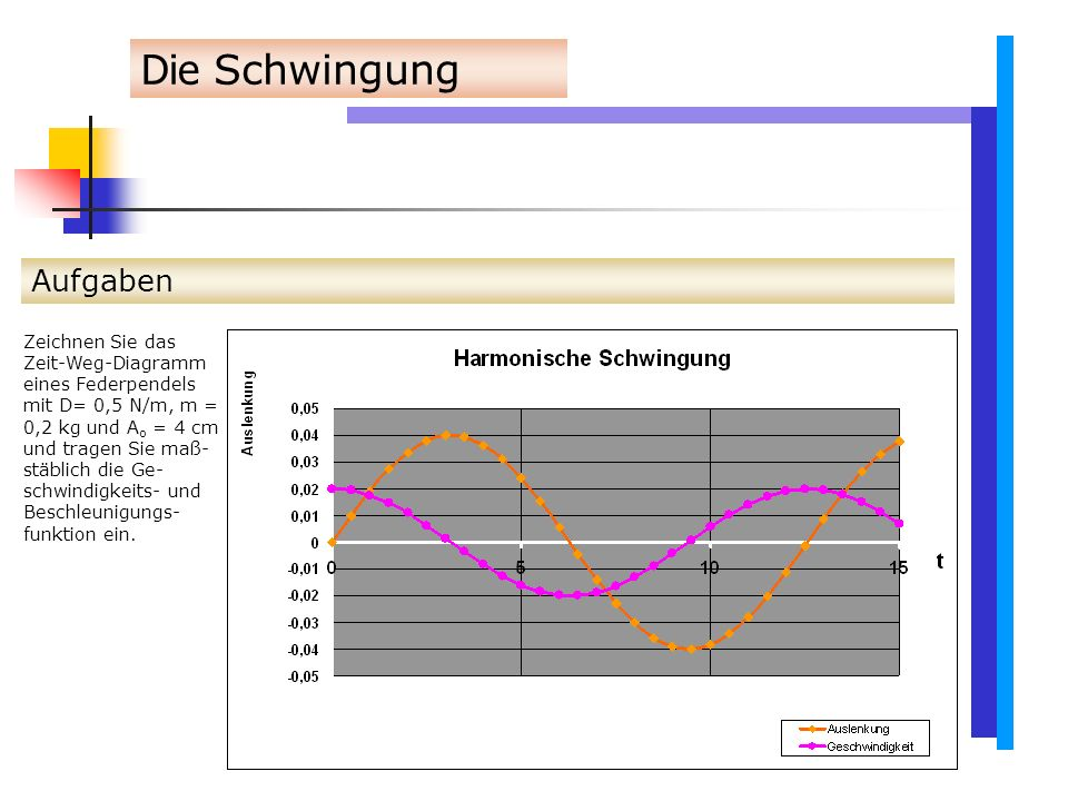 2.Klausur Jahrgangsstufe 12/2 Datum: 08. 06.09 Kurslehrer: H.Sporenberg Klausuren 2.