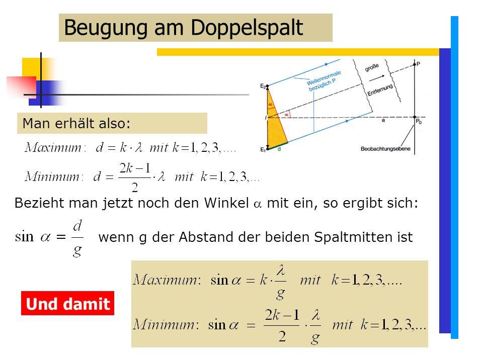 Man erhält also: Bezieht man jetzt noch den Winkel  mit ein, so ergibt sich: Beugung am Doppelspalt Und damit wenn g der Abstand der beiden Spaltmitten ist