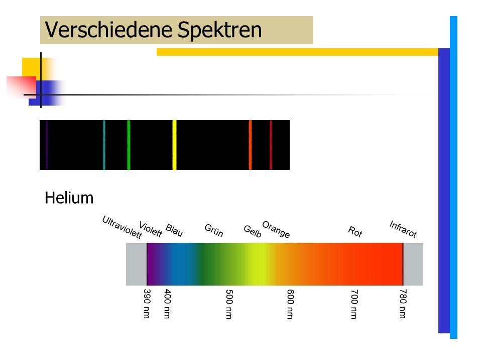 Verschiedene Spektren Helium