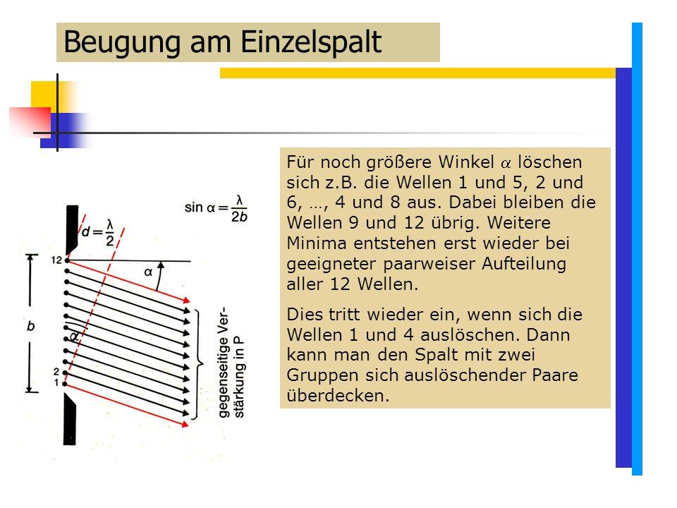 Beugung am Einzelspalt Für noch größere Winkel  löschen sich z.B.