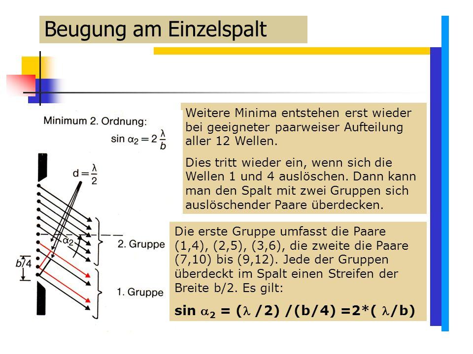 Beugung am Einzelspalt Weitere Minima entstehen erst wieder bei geeigneter paarweiser Aufteilung aller 12 Wellen.
