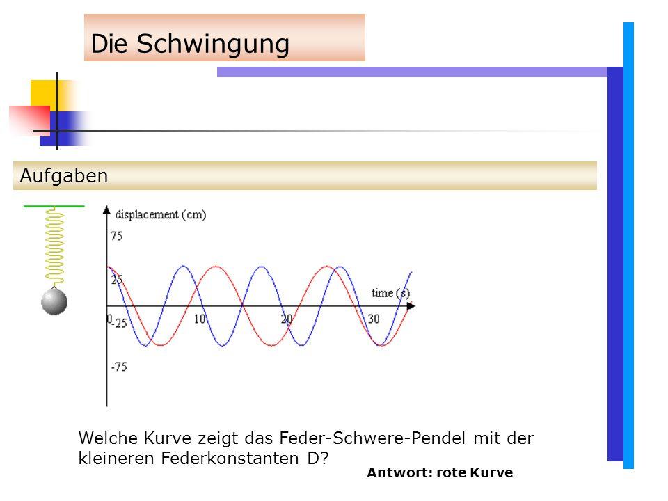 Aufgaben Die Schwingung Welche Kurve zeigt das Feder-Schwere-Pendel mit der größeren Pendelmasse.