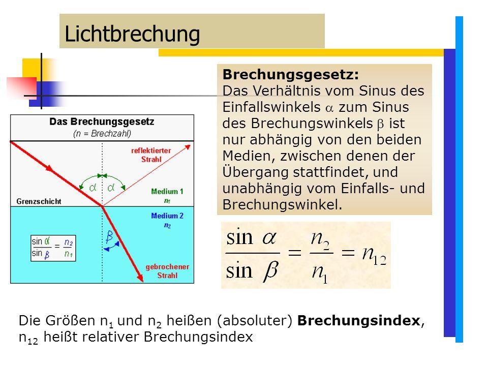 Lichtbrechung Brechungsgesetz: Das Verhältnis vom Sinus des Einfallswinkels  zum Sinus des Brechungswinkels  ist nur abhängig von den beiden Medien, zwischen denen der Übergang stattfindet, und unabhängig vom Einfalls- und Brechungswinkel.