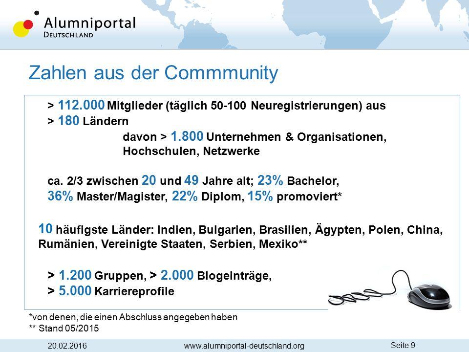 Seite 9 > 112.000 Mitglieder (täglich 50-100 Neuregistrierungen) aus > 180 Ländern davon > 1.800 Unternehmen & Organisationen, Hochschulen, Netzwerke