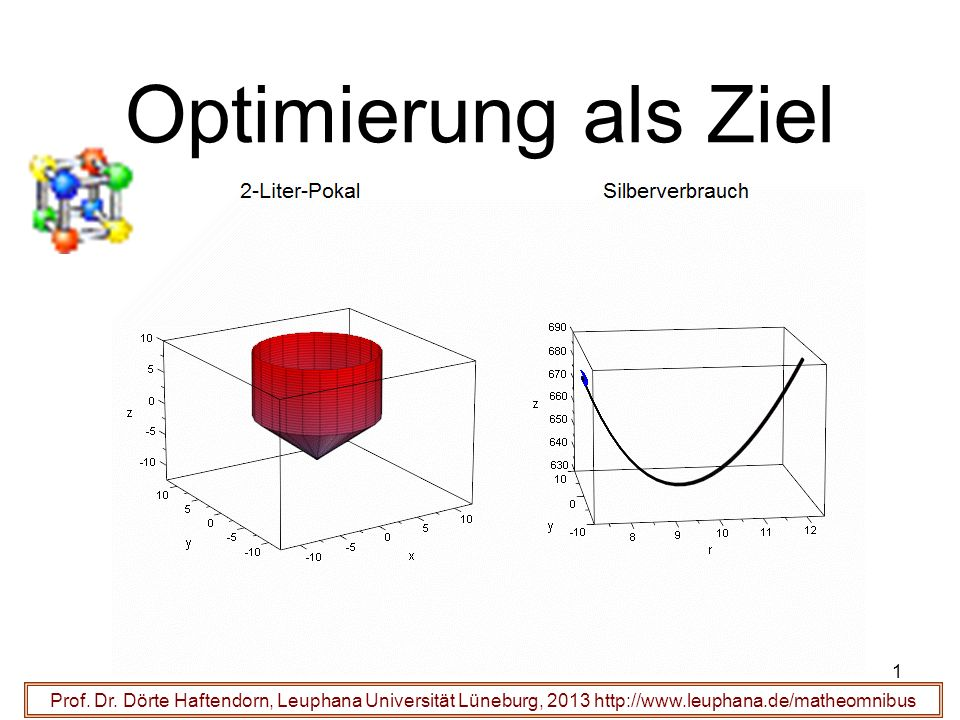 Optimierung als Ziel Prof. Dr. Dörte Haftendorn, Leuphana Universität Lüneburg, 2013 http://www.leuphana.de/matheomnibus 1