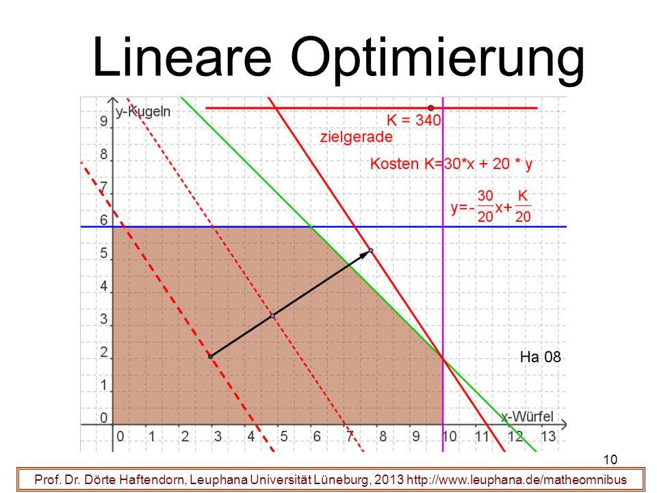 Lineare Optimierung Prof. Dr. Dörte Haftendorn, Leuphana Universität Lüneburg, 2013 http://www.leuphana.de/matheomnibus 10