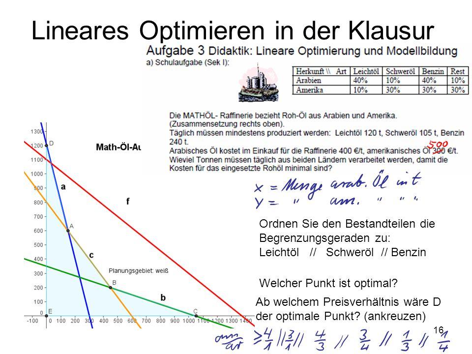 Lineares Optimieren in der Klausur Ordnen Sie den Bestandteilen die Begrenzungsgeraden zu: Leichtöl // Schweröl // Benzin Welcher Punkt ist optimal.