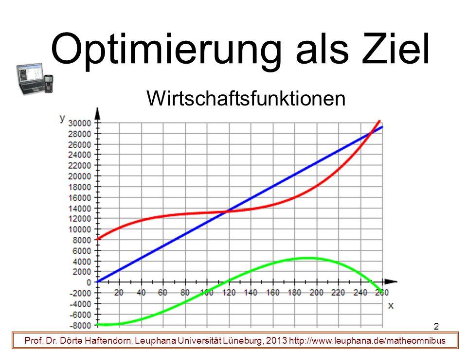 Optimierung als Ziel Prof. Dr. Dörte Haftendorn, Leuphana Universität Lüneburg, 2013 http://www.leuphana.de/matheomnibus Wirtschaftsfunktionen 2