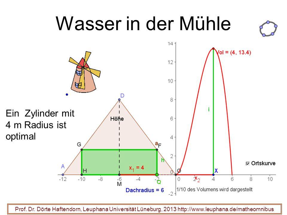 Wasser in der Mühle Prof. Dr. Dörte Haftendorn, Leuphana Universität Lüneburg, 2013 http://www.leuphana.de/matheomnibus Ein Zylinder mit 4 m Radius is