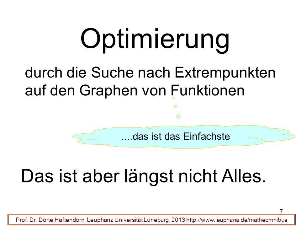 Optimierung Prof. Dr. Dörte Haftendorn, Leuphana Universität Lüneburg, 2013 http://www.leuphana.de/matheomnibus durch die Suche nach Extrempunkten auf